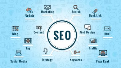 Photo of Utilize The SEO Services To Promote The Business