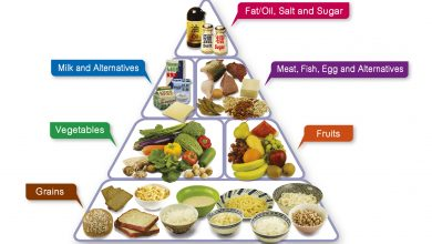 Photo of A Guide to Healthy Eating in Isolation