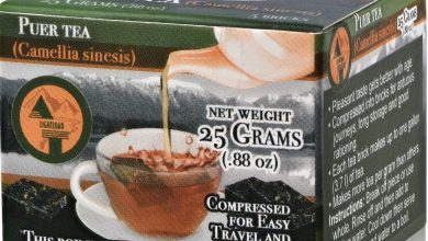 Photo of Weight Loss Tea : Can It Help You Shed Pounds?