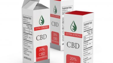 Photo of Understanding the significance of custom CBD boxes