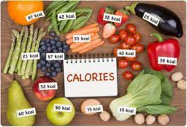 Photo of What is a Calorie?