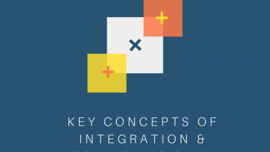 Photo of Key Concepts of Integration & Derivatives Every Students Must Learn