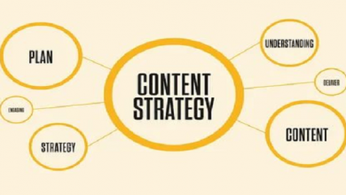 Photo of How to Optimize Content for SEO?