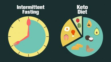 Photo of Can You Merge Keto with Intermittent Fasting?