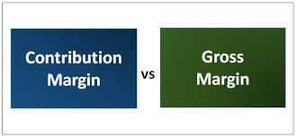 Photo of Contribution Margin And Gross Profit Margin And How To Calculate Break Even Financing